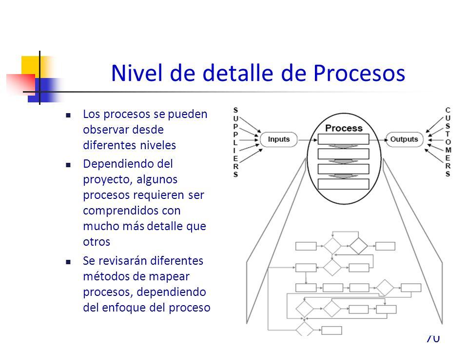 Nivel de detalle de Procesos Los procesos se pueden observar desde diferentes niveles Dependiendo del proyecto, algunos procesos requieren ser comprendidos con mucho más detalle que otros Se revisarán diferentes métodos de mapear procesos, dependiendo del enfoque del proceso 70