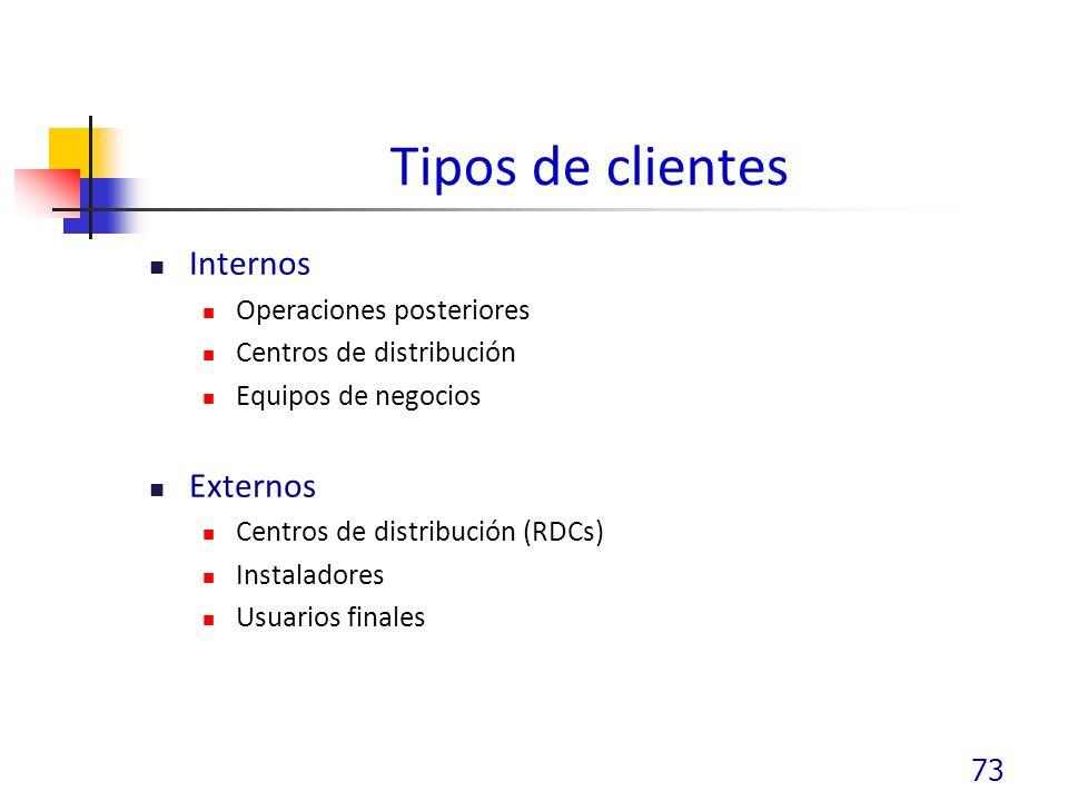 Tipos de clientes Internos Operaciones posteriores Centros de distribución Equipos de negocios Externos Centros de distribución (RDCs) Instaladores Usuarios finales 73