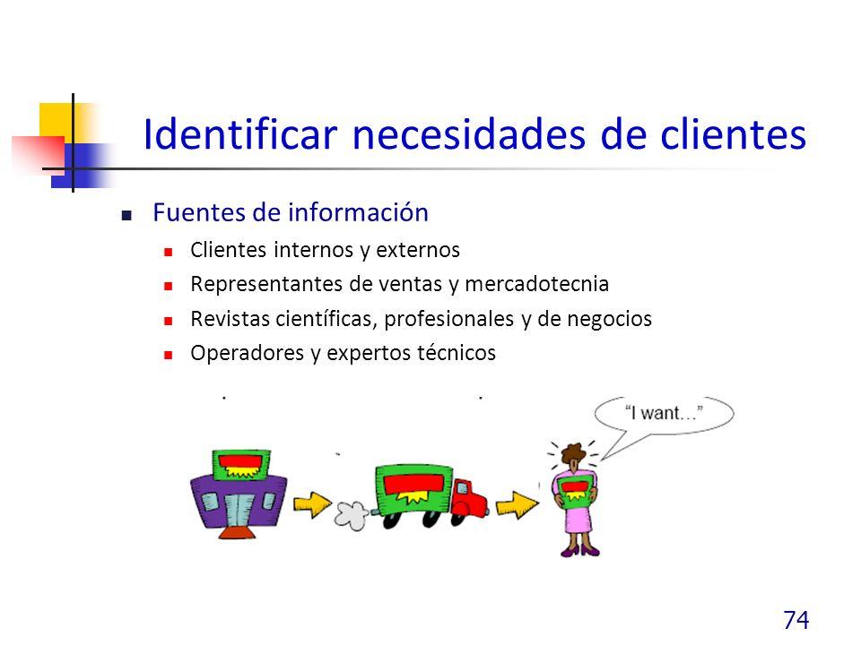 Identificar necesidades de clientes Fuentes de información Clientes internos y externos Representantes de ventas y mercadotecnia Revistas científicas, profesionales y de negocios Operadores y expertos técnicos 74