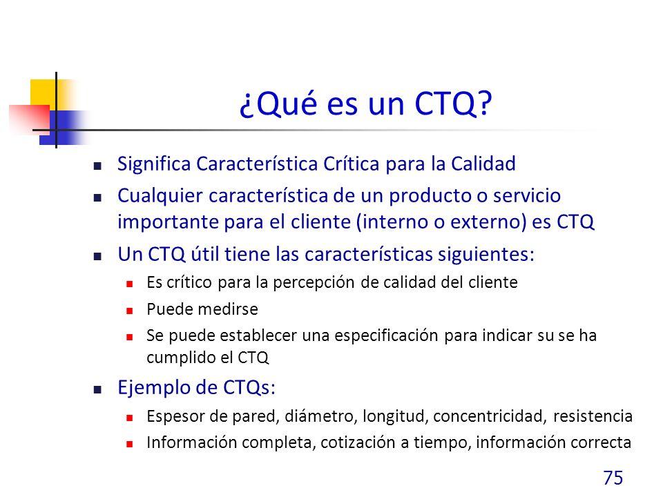 ¿Qué es un CTQ.
