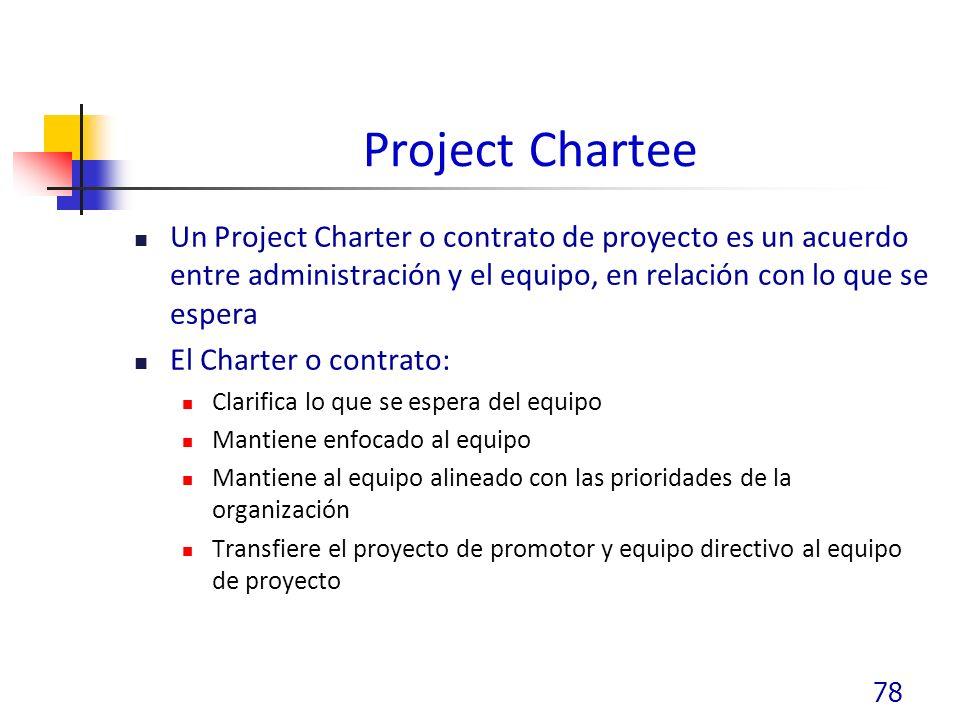 Project Chartee Un Project Charter o contrato de proyecto es un acuerdo entre administración y el equipo, en relación con lo que se espera El Charter o contrato: Clarifica lo que se espera del equipo Mantiene enfocado al equipo Mantiene al equipo alineado con las prioridades de la organización Transfiere el proyecto de promotor y equipo directivo al equipo de proyecto 78