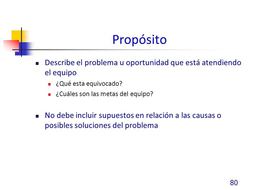 Propósito Describe el problema u oportunidad que está atendiendo el equipo ¿Qué esta equivocado.