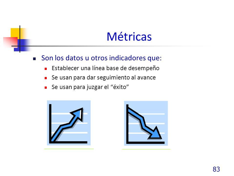 Métricas Son los datos u otros indicadores que: Establecer una línea base de desempeño Se usan para dar seguimiento al avance Se usan para juzgar el éxito 83