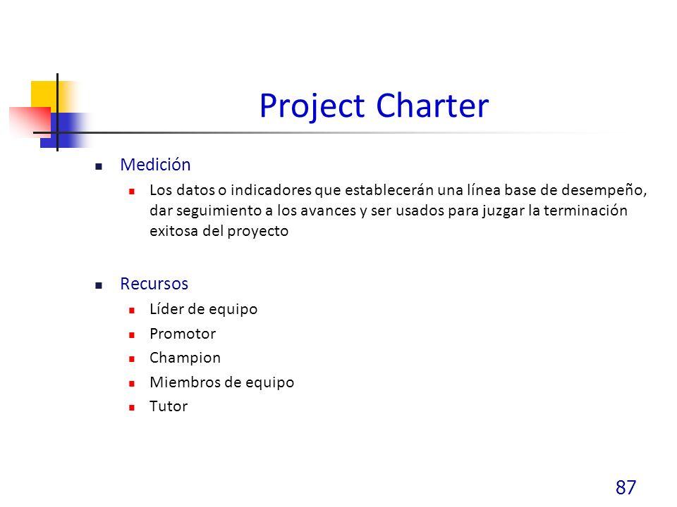 Project Charter Medición Los datos o indicadores que establecerán una línea base de desempeño, dar seguimiento a los avances y ser usados para juzgar la terminación exitosa del proyecto Recursos Líder de equipo Promotor Champion Miembros de equipo Tutor 87
