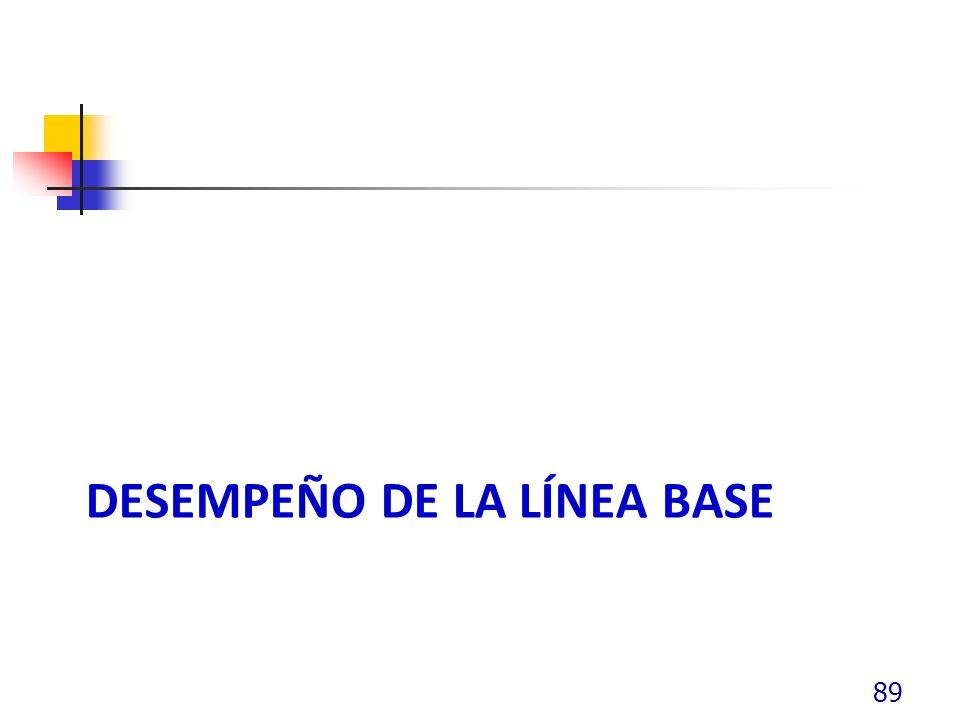 DESEMPEÑO DE LA LÍNEA BASE 89