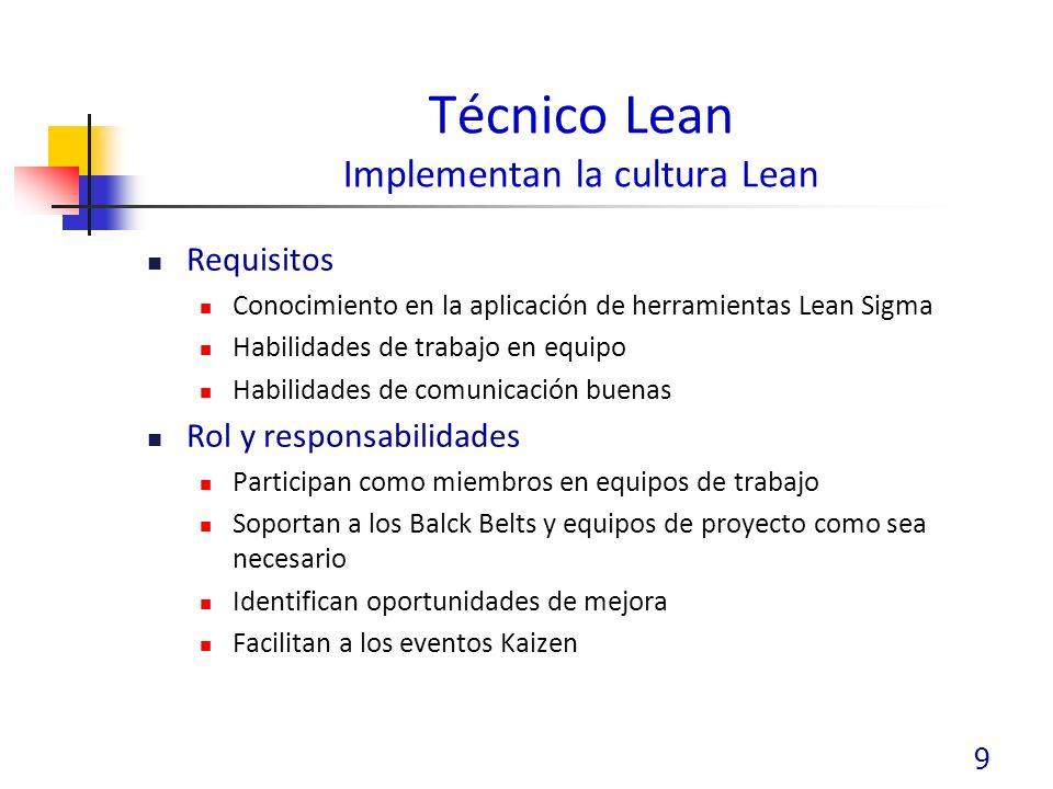 Técnico Lean Implementan la cultura Lean Requisitos Conocimiento en la aplicación de herramientas Lean Sigma Habilidades de trabajo en equipo Habilidades de comunicación buenas Rol y responsabilidades Participan como miembros en equipos de trabajo Soportan a los Balck Belts y equipos de proyecto como sea necesario Identifican oportunidades de mejora Facilitan a los eventos Kaizen 9