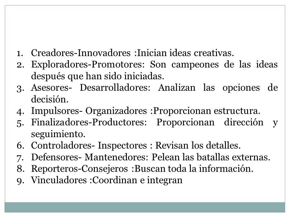 1.Creadores-Innovadores :Inician ideas creativas. 2.Exploradores-Promotores: Son campeones de las ideas después que han sido iniciadas. 3.Asesores- De