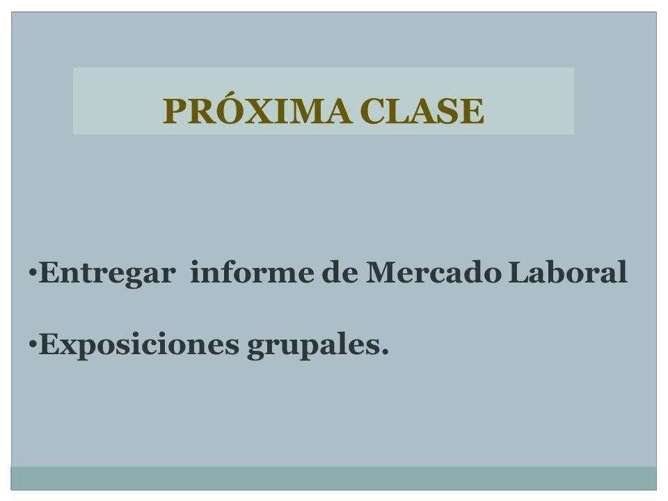PRÓXIMA CLASE Entregar informe de Mercado Laboral Exposiciones grupales.
