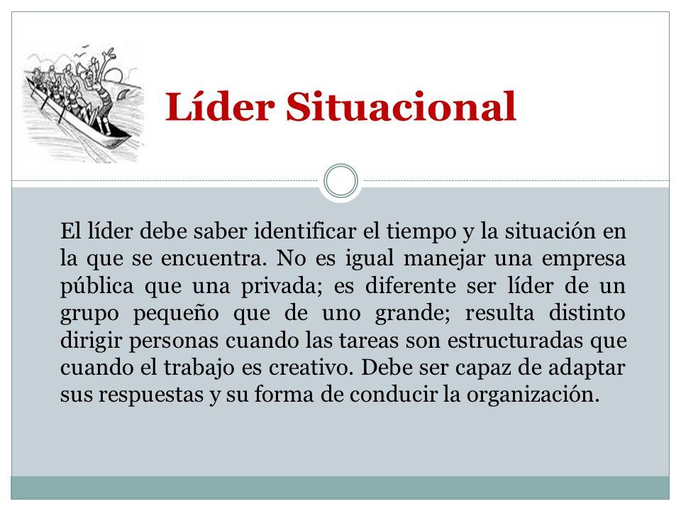 Líder Situacional El líder debe saber identificar el tiempo y la situación en la que se encuentra. No es igual manejar una empresa pública que una pri