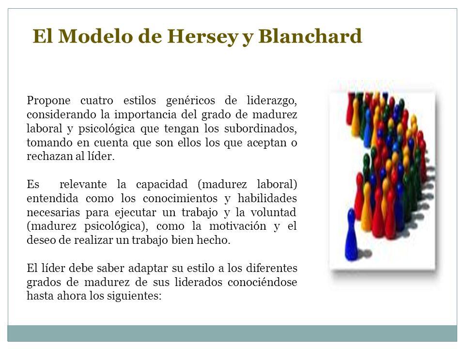El Modelo de Hersey y Blanchard Propone cuatro estilos genéricos de liderazgo, considerando la importancia del grado de madurez laboral y psicológica que tengan los subordinados, tomando en cuenta que son ellos los que aceptan o rechazan al líder.