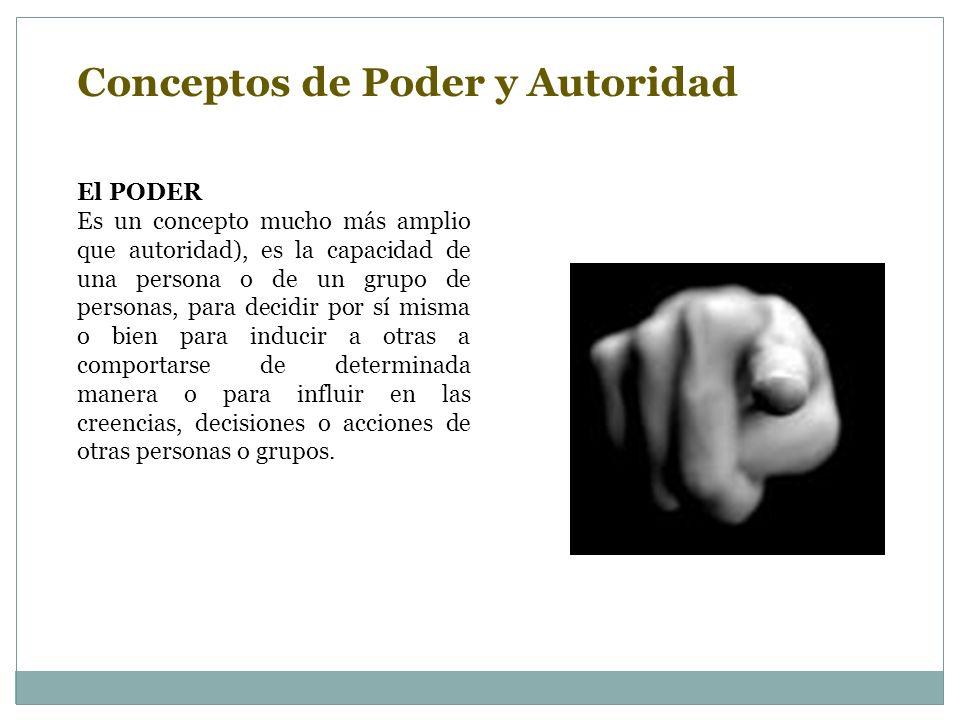 Conceptos de Poder y Autoridad El PODER Es un concepto mucho más amplio que autoridad), es la capacidad de una persona o de un grupo de personas, para