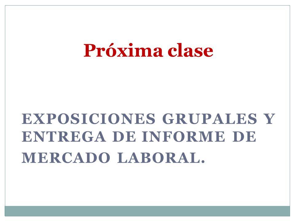 EXPOSICIONES GRUPALES Y ENTREGA DE INFORME DE MERCADO LABORAL. Próxima clase
