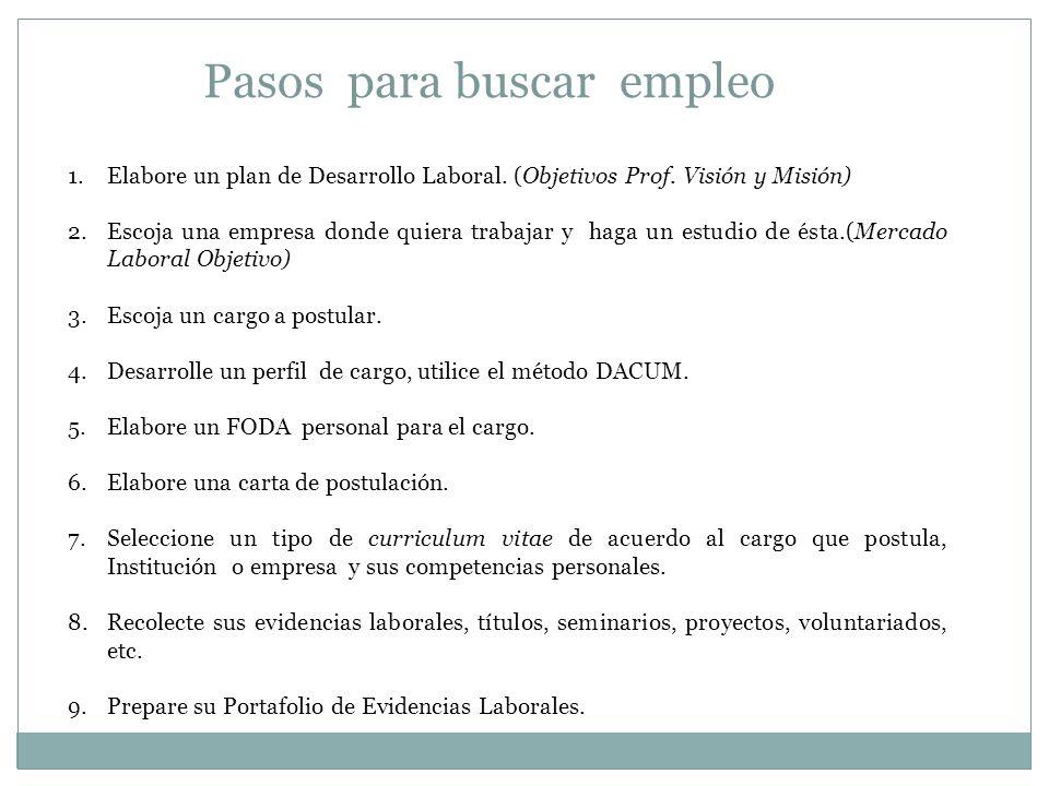 Pasos para buscar empleo 1.Elabore un plan de Desarrollo Laboral. (Objetivos Prof. Visión y Misión) 2.Escoja una empresa donde quiera trabajar y haga