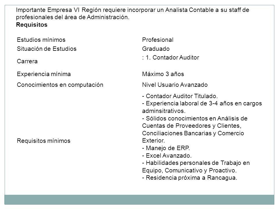 Estudios mínimosProfesional Situación de EstudiosGraduado Carrera : 1. Contador Auditor Experiencia mínimaMáximo 3 años Conocimientos en computaciónNi