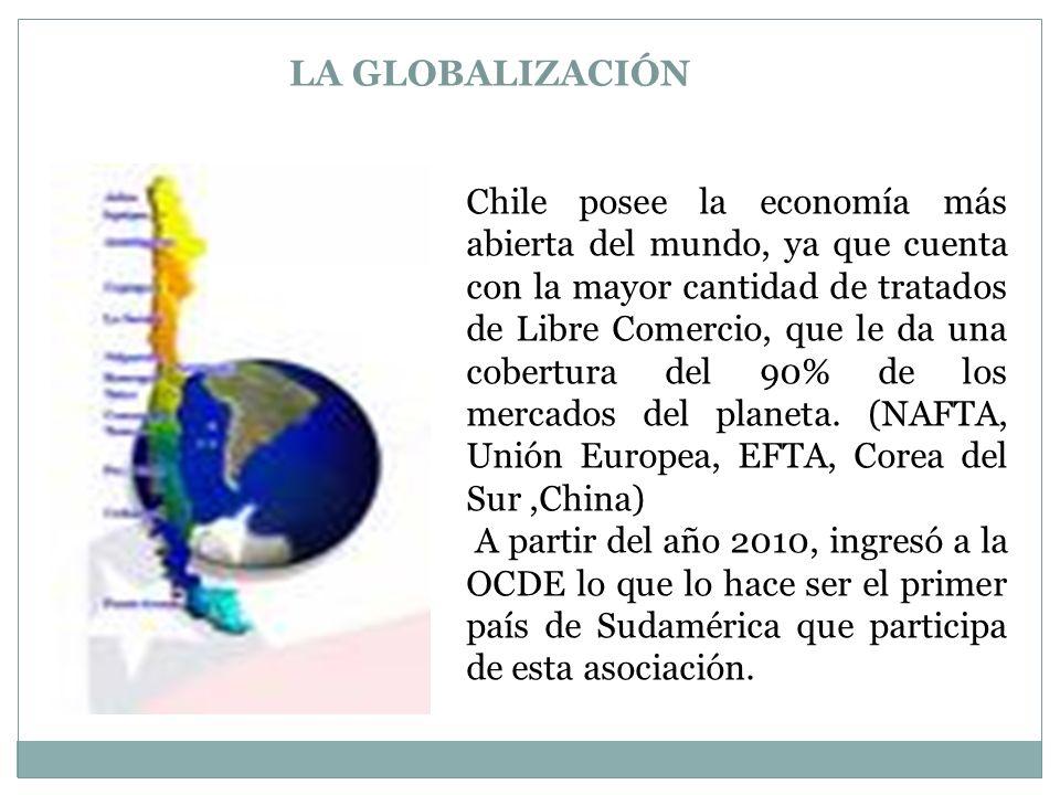 Chile posee la economía más abierta del mundo, ya que cuenta con la mayor cantidad de tratados de Libre Comercio, que le da una cobertura del 90% de los mercados del planeta.