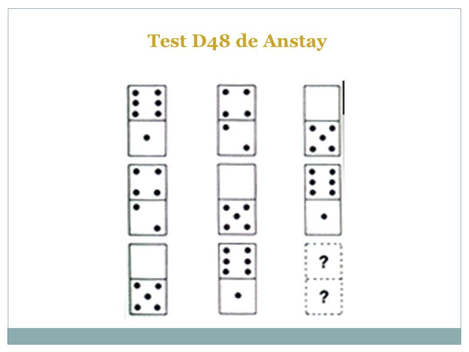 Test D48 de Anstay