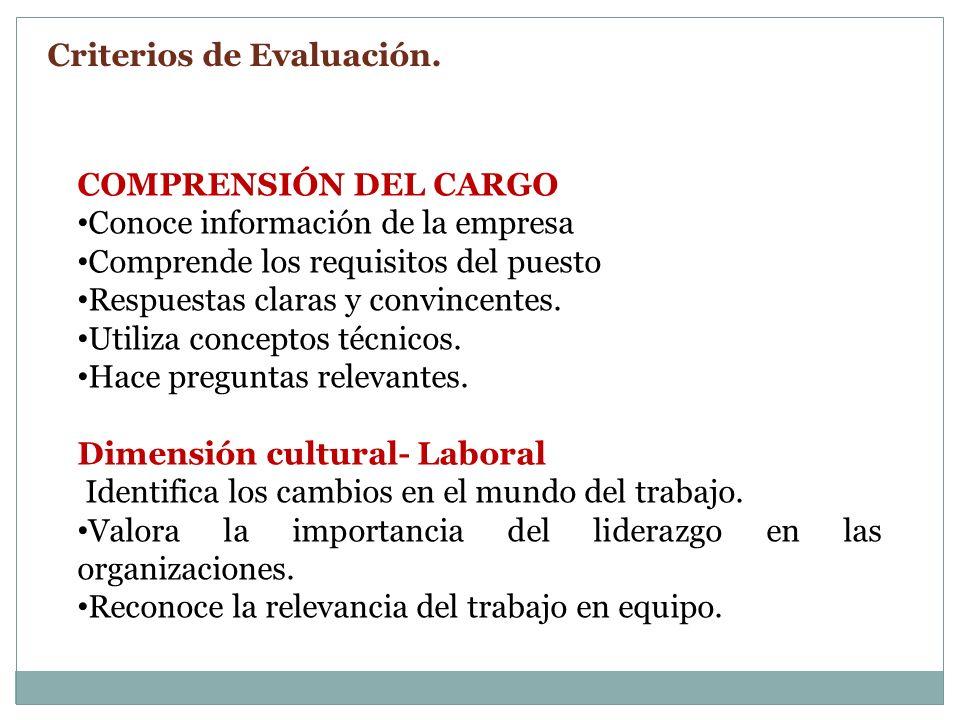 COMPRENSIÓN DEL CARGO Conoce información de la empresa Comprende los requisitos del puesto Respuestas claras y convincentes. Utiliza conceptos técnico