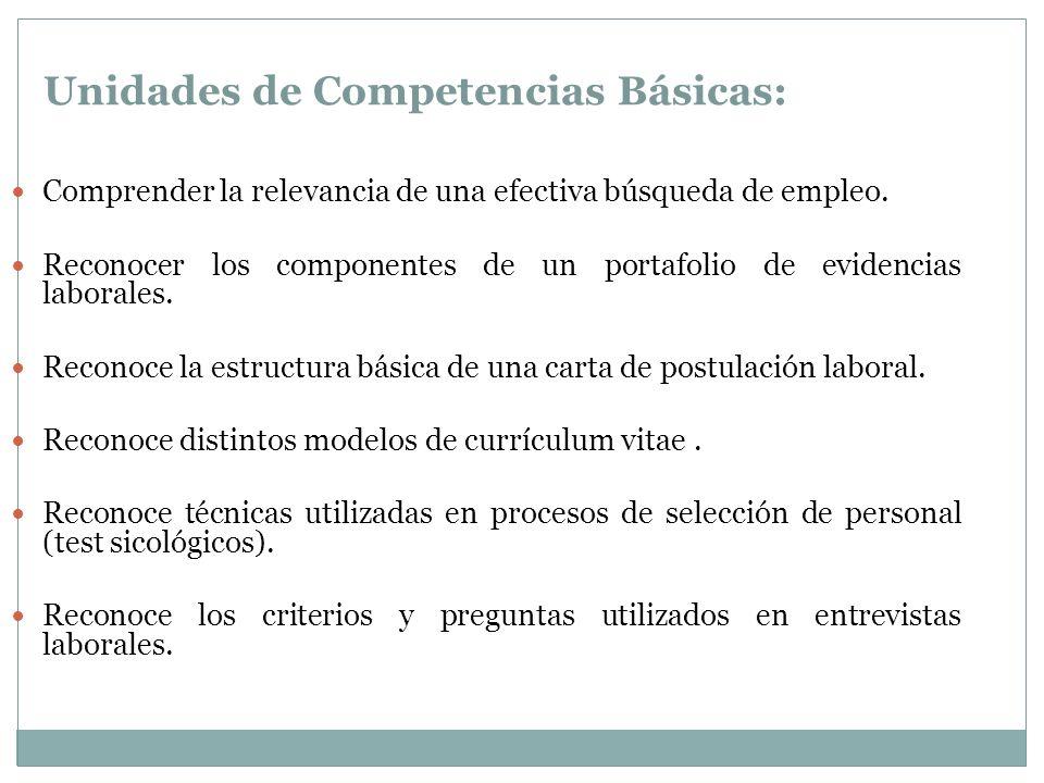 Unidades de Competencias Básicas: Comprender la relevancia de una efectiva búsqueda de empleo. Reconocer los componentes de un portafolio de evidencia