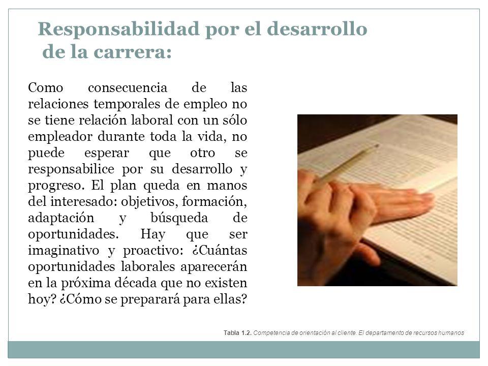 Responsabilidad por el desarrollo de la carrera: Tabla 1.2. Competencia de orientación al cliente. El departamento de recursos humanos Como consecuenc