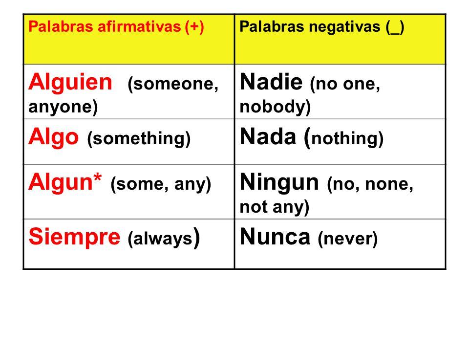 Palabras afirmativas (+)Palabras negativas (_) Alguien (someone, anyone) Nadie (no one, nobody) Algo (something) Nada ( nothing) Algun* (some, any) Ningun (no, none, not any) Siempre (always )Nunca (never)
