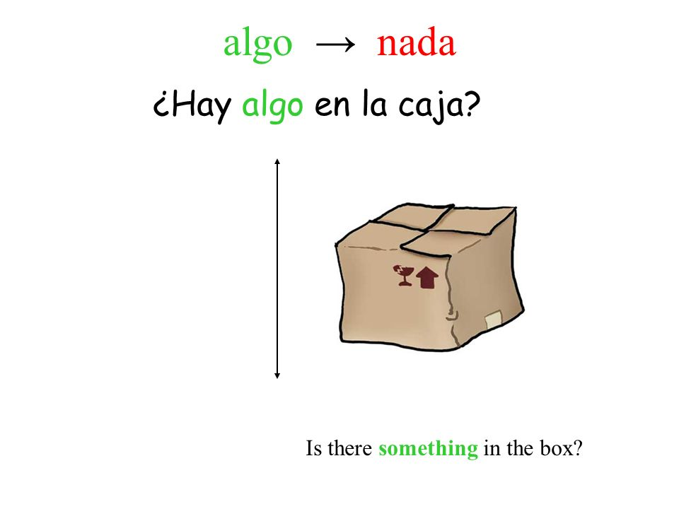¿Hay algo en la caja? algo nada Is there something in the box?