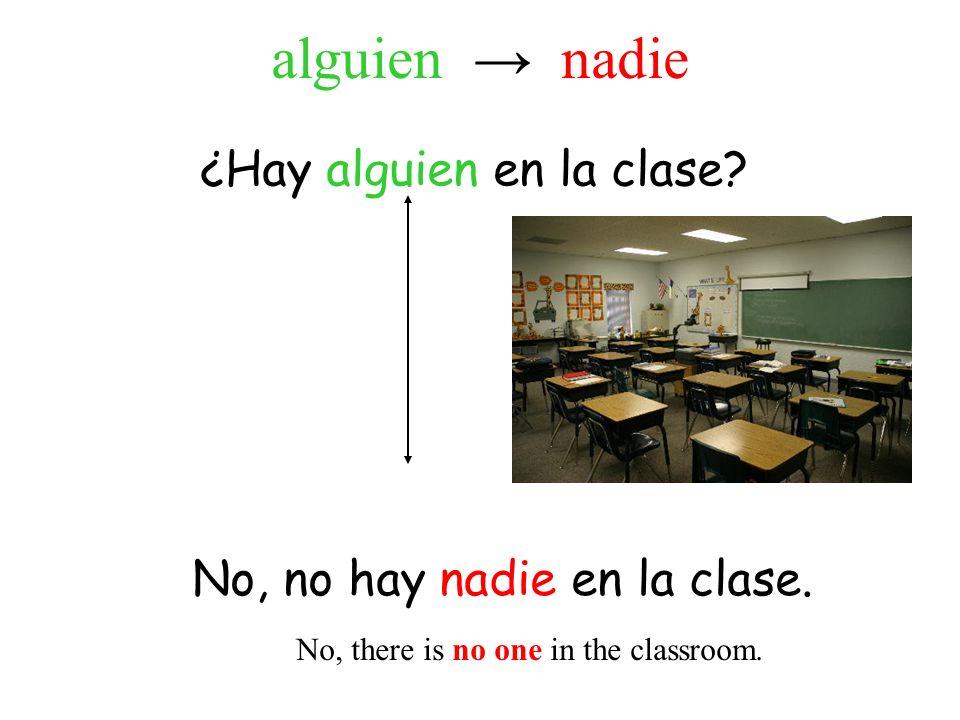 ¿Hay alguien en la clase. No, no hay nadie en la clase.
