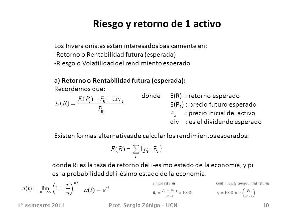 Riesgo y retorno de 1 activo 1° semestre 2011Prof. Sergio Zúñiga - UCN10 Los Inversionistas están interesados básicamente en: -Retorno o Rentabilidad