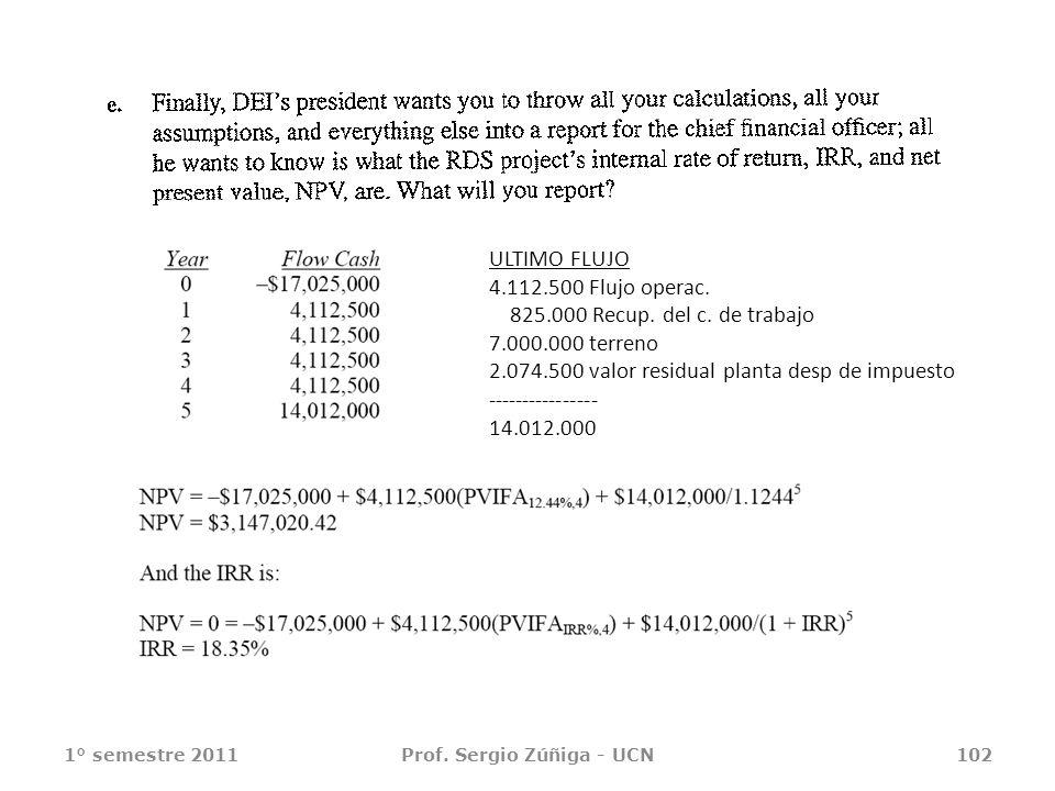 1° semestre 2011Prof. Sergio Zúñiga - UCN102 ULTIMO FLUJO 4.112.500 Flujo operac. 825.000 Recup. del c. de trabajo 7.000.000 terreno 2.074.500 valor r