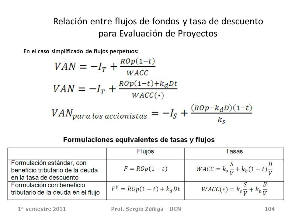 Relación entre flujos de fondos y tasa de descuento para Evaluación de Proyectos 1° semestre 2011Prof. Sergio Zúñiga - UCN104 En el caso simplificado