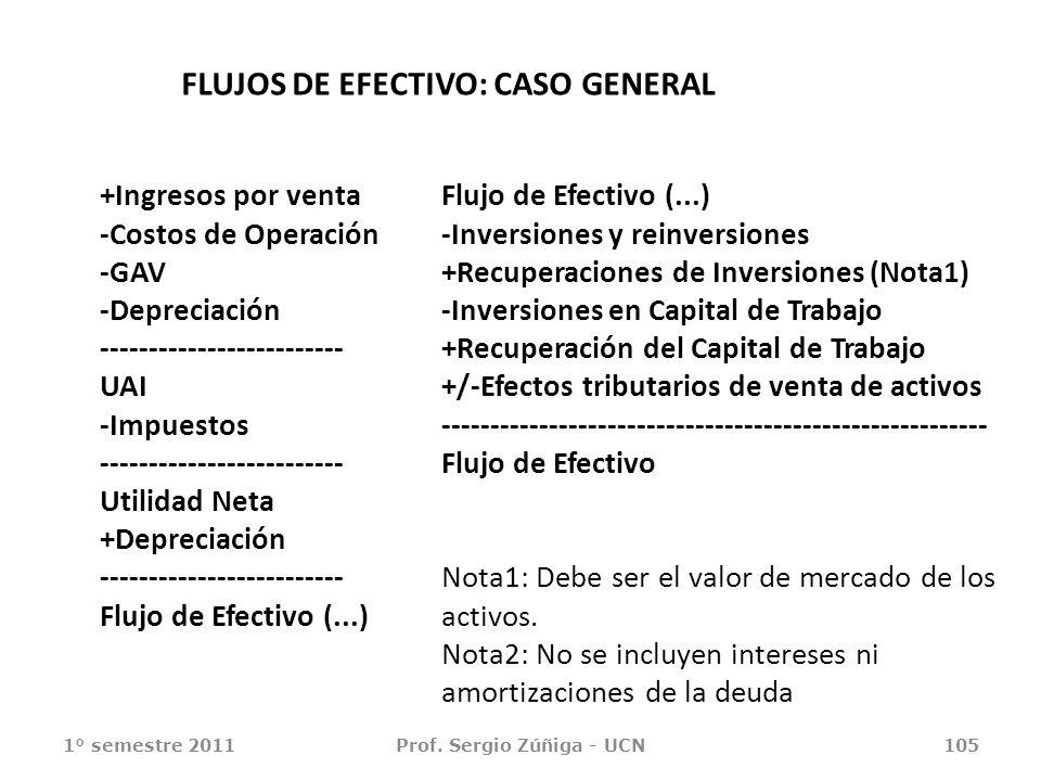 1° semestre 2011Prof. Sergio Zúñiga - UCN105 FLUJOS DE EFECTIVO: CASO GENERAL +Ingresos por venta -Costos de Operación -GAV -Depreciación ------------