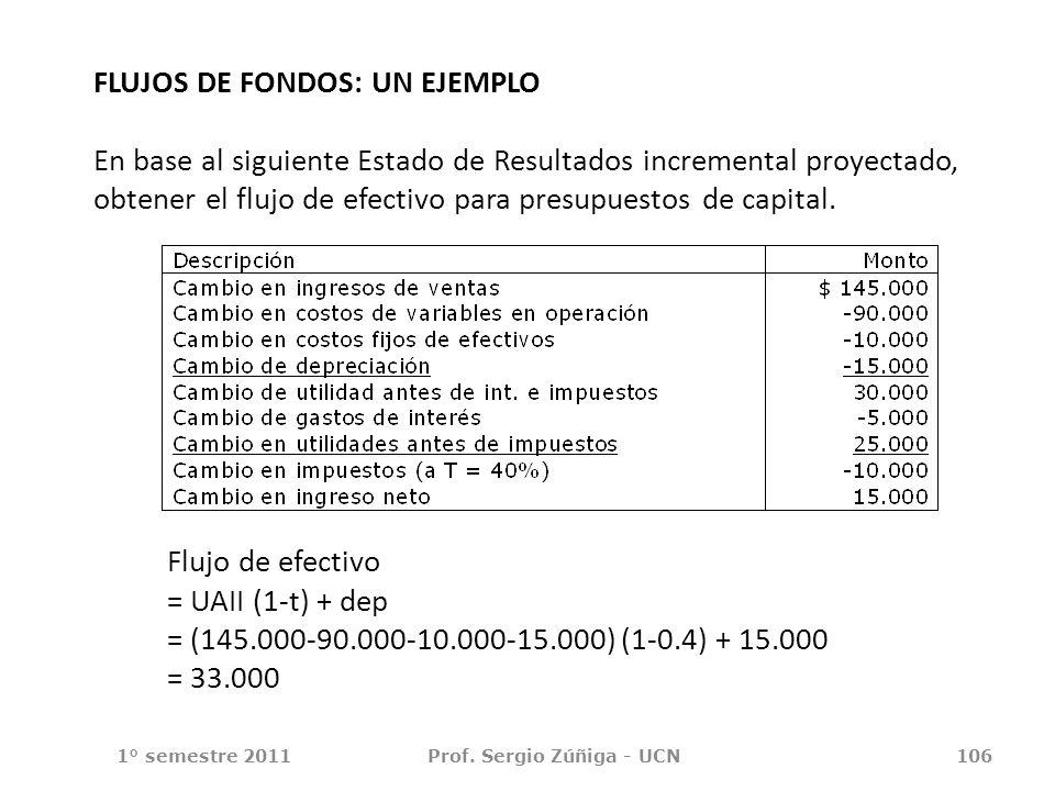 1° semestre 2011Prof. Sergio Zúñiga - UCN106 Flujo de efectivo = UAII (1-t) + dep = (145.000-90.000-10.000-15.000) (1-0.4) + 15.000 = 33.000 FLUJOS DE