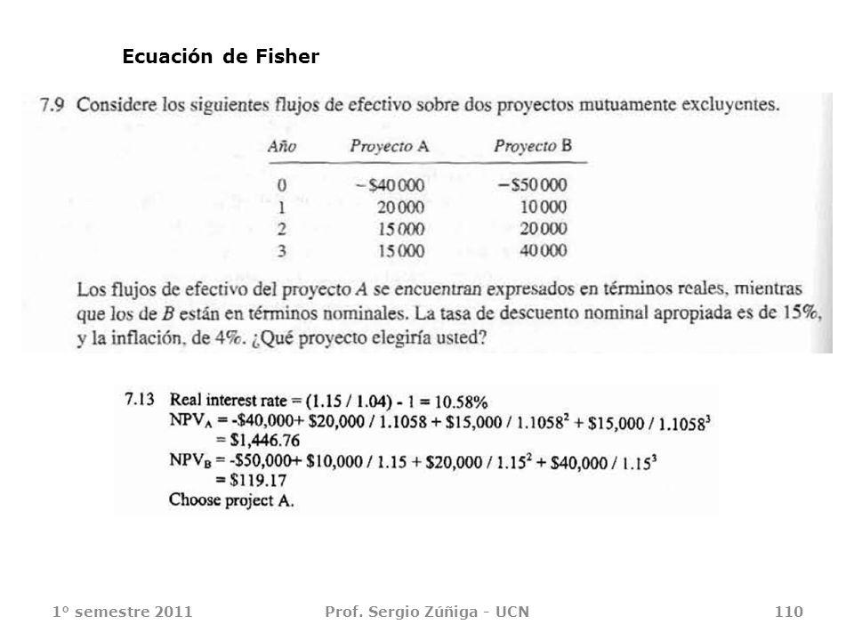 1° semestre 2011Prof. Sergio Zúñiga - UCN110 Ecuación de Fisher