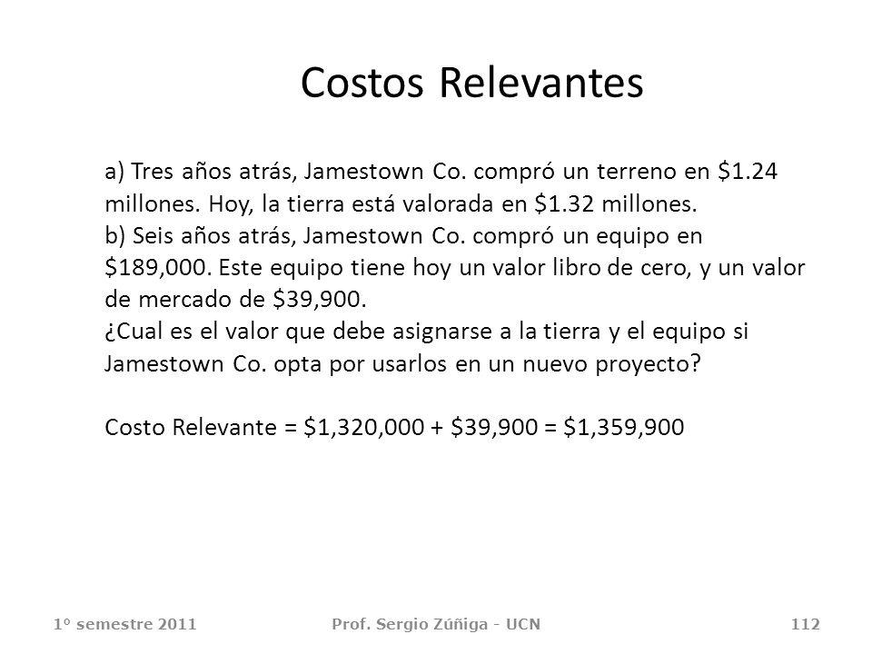 Costos Relevantes 1° semestre 2011112Prof. Sergio Zúñiga - UCN a) Tres años atrás, Jamestown Co. compró un terreno en $1.24 millones. Hoy, la tierra e