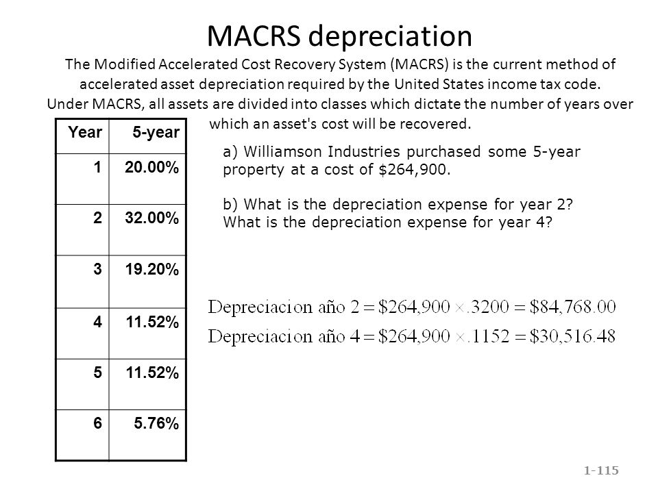 MACRS depreciation The Modified Accelerated Cost Recovery System (MACRS) is the current method of accelerated asset depreciation required by the Unite