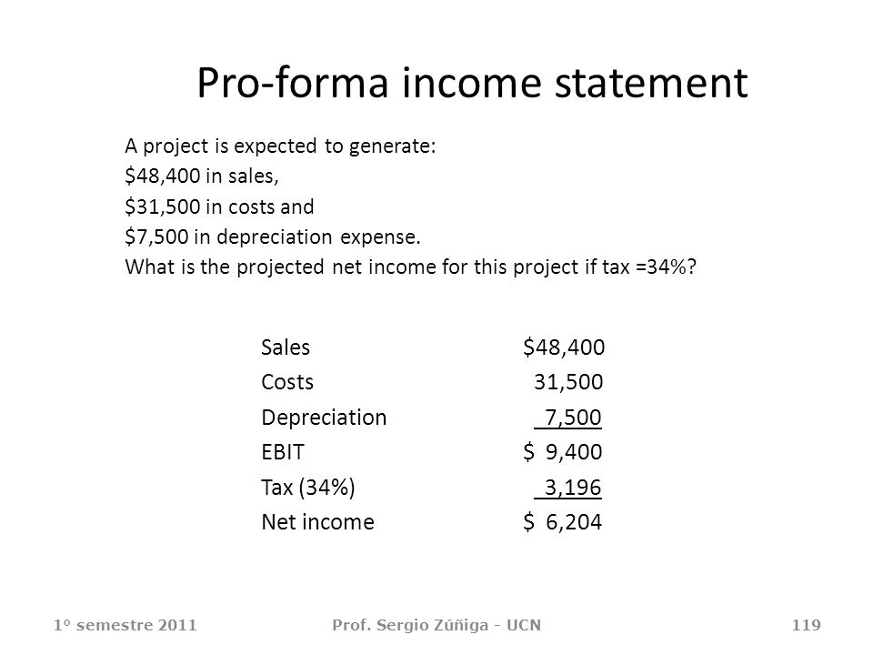 Pro-forma income statement A project is expected to generate: $48,400 in sales, $31,500 in costs and $7,500 in depreciation expense. What is the proje