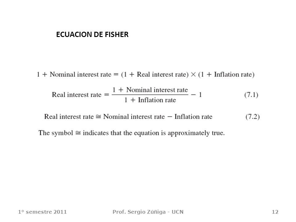 1° semestre 2011Prof. Sergio Zúñiga - UCN12 ECUACION DE FISHER