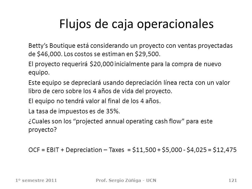 Flujos de caja operacionales Bettys Boutique está considerando un proyecto con ventas proyectadas de $46,000. Los costos se estiman en $29,500. El pro