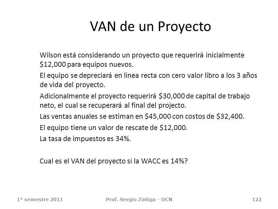 VAN de un Proyecto Wilson está considerando un proyecto que requerirá inicialmente $12,000 para equipos nuevos. El equipo se depreciará en linea recta