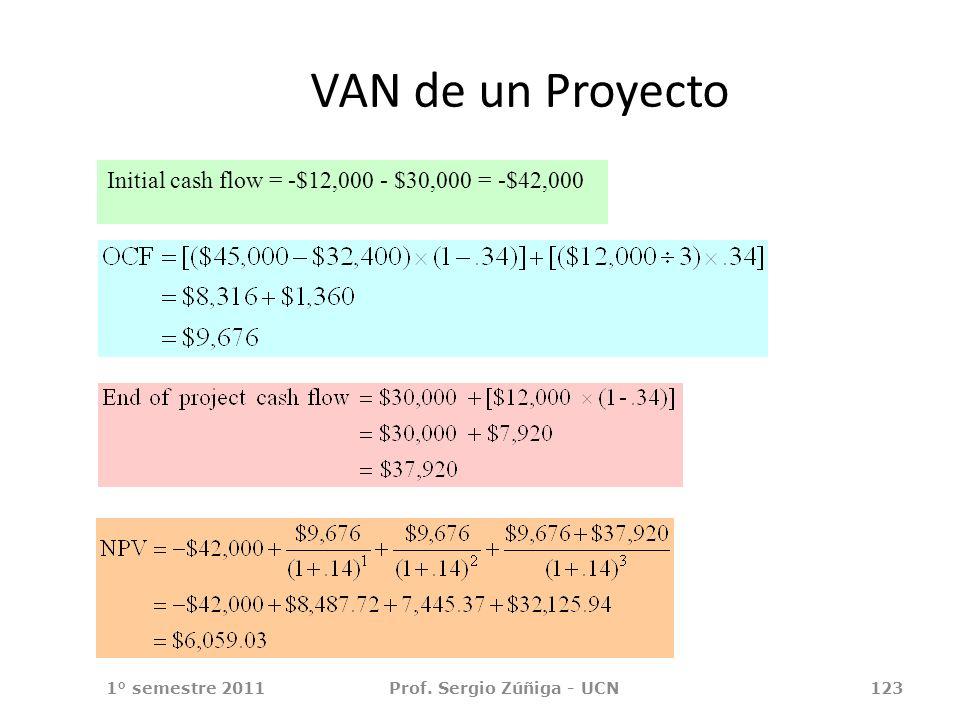 Initial cash flow = -$12,000 - $30,000 = -$42,000 1° semestre 2011123Prof. Sergio Zúñiga - UCN VAN de un Proyecto