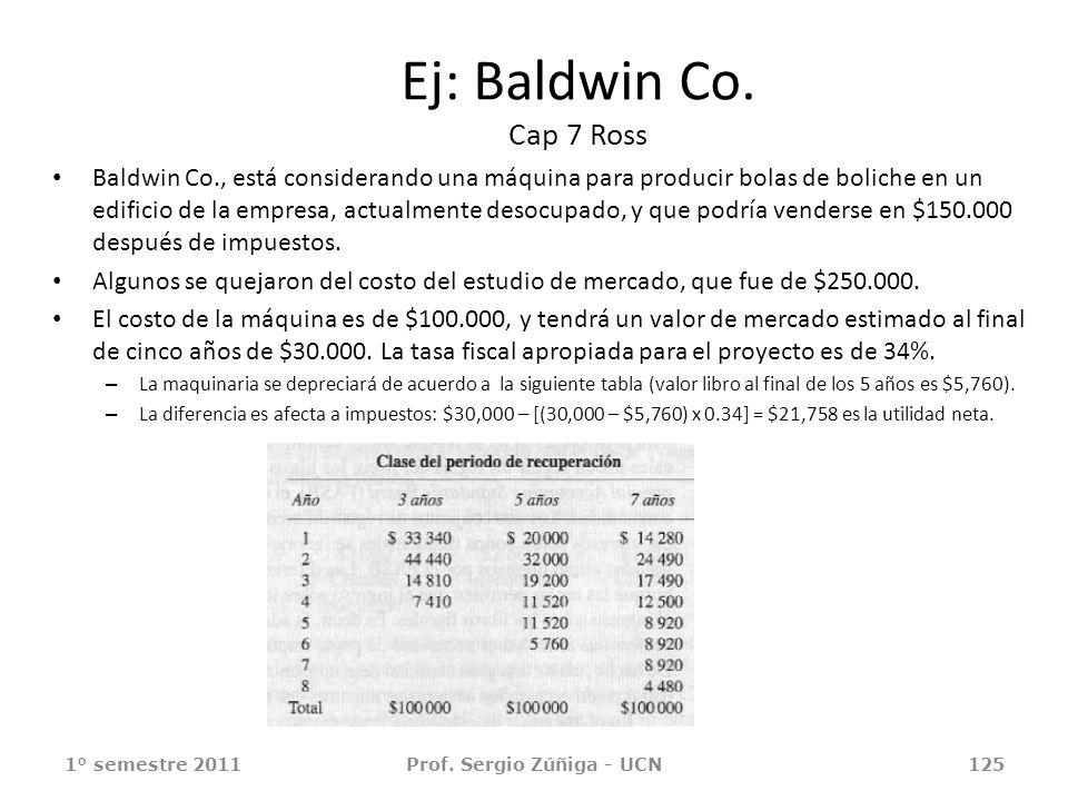 Ej: Baldwin Co. Cap 7 Ross Baldwin Co., está considerando una máquina para producir bolas de boliche en un edificio de la empresa, actualmente desocup