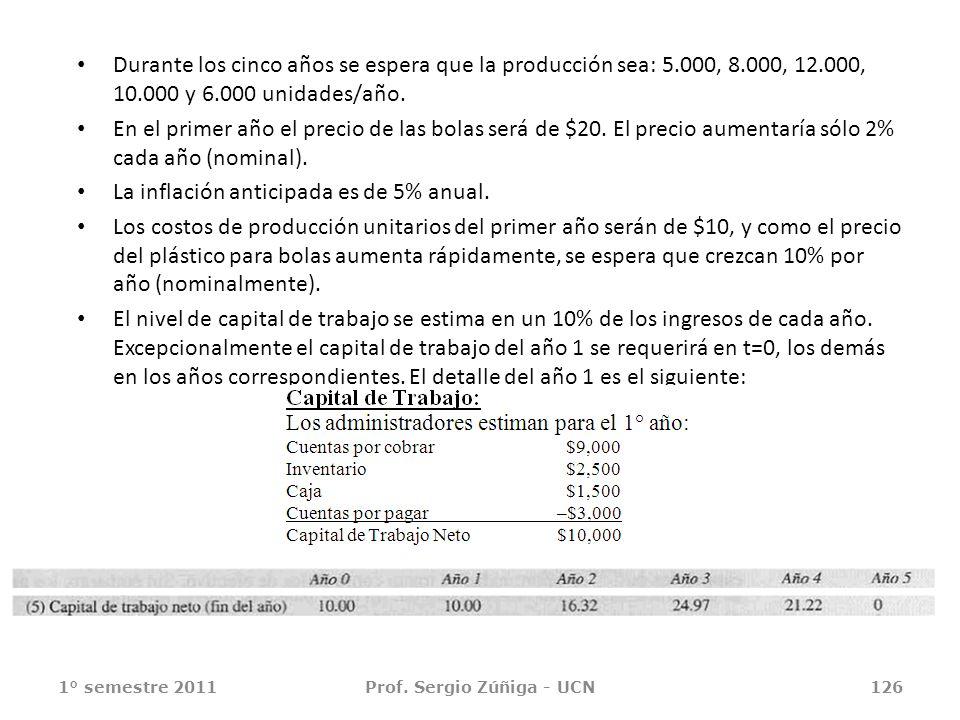 Durante los cinco años se espera que la producción sea: 5.000, 8.000, 12.000, 10.000 y 6.000 unidades/año. En el primer año el precio de las bolas ser