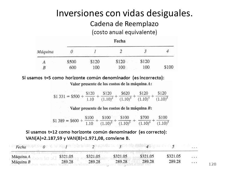 Inversiones con vidas desiguales. Cadena de Reemplazo (costo anual equivalente) 1° semestre 2011Prof. Sergio Zúñiga - UCN128 Si usamos t=5 como horizo