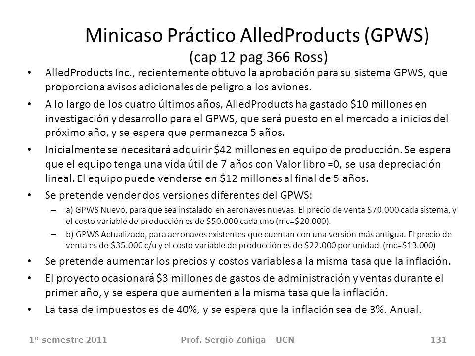Minicaso Práctico AlledProducts (GPWS) (cap 12 pag 366 Ross) AlledProducts Inc., recientemente obtuvo la aprobación para su sistema GPWS, que proporci