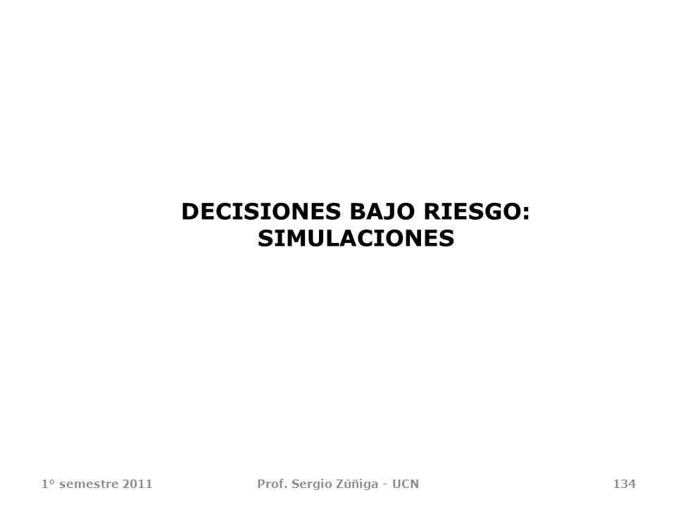 1° semestre 2011Prof. Sergio Zúñiga - UCN134 DECISIONES BAJO RIESGO: SIMULACIONES