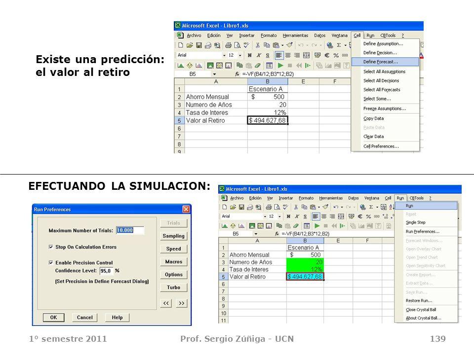 1° semestre 2011Prof. Sergio Zúñiga - UCN139 Existe una predicción: el valor al retiro EFECTUANDO LA SIMULACION: