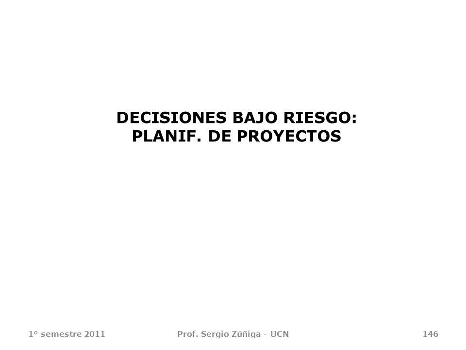 1° semestre 2011Prof. Sergio Zúñiga - UCN146 DECISIONES BAJO RIESGO: PLANIF. DE PROYECTOS