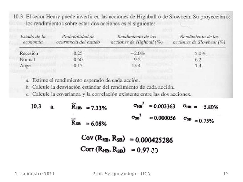 1° semestre 2011Prof. Sergio Zúñiga - UCN15