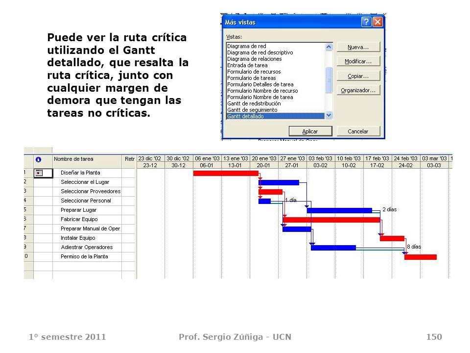 1° semestre 2011Prof. Sergio Zúñiga - UCN150 Puede ver la ruta crítica utilizando el Gantt detallado, que resalta la ruta crítica, junto con cualquier