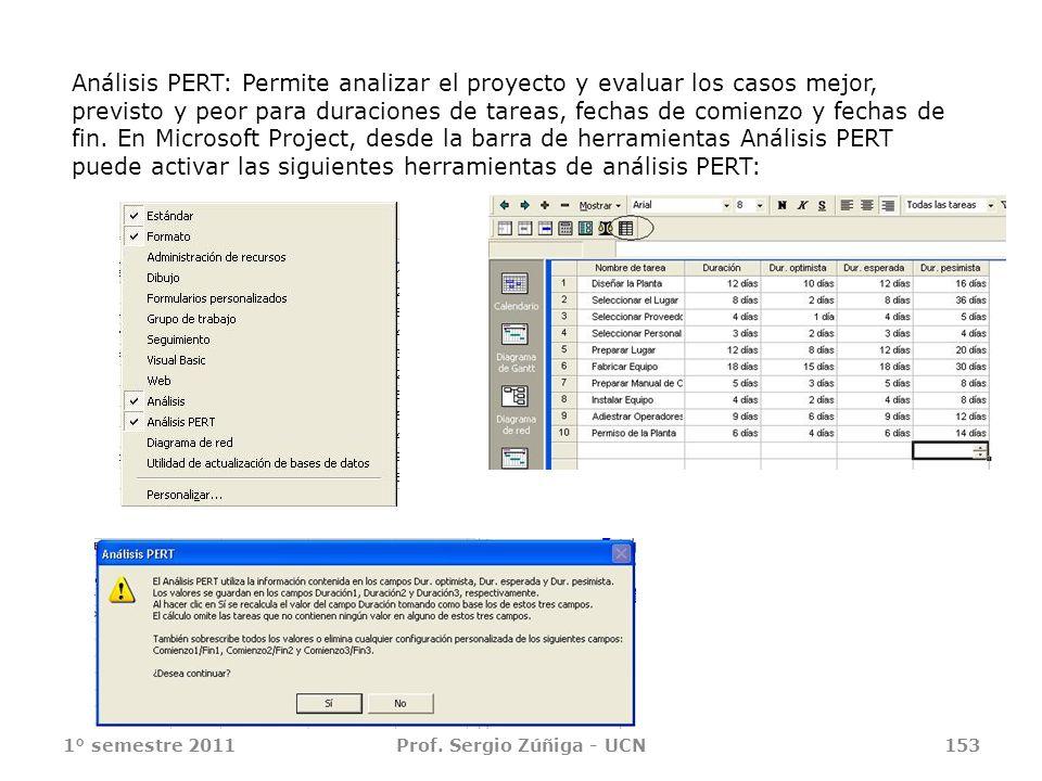 1° semestre 2011Prof. Sergio Zúñiga - UCN153 Análisis PERT: Permite analizar el proyecto y evaluar los casos mejor, previsto y peor para duraciones de
