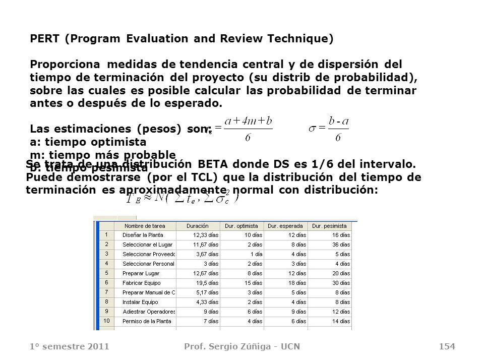 1° semestre 2011Prof. Sergio Zúñiga - UCN154 PERT (Program Evaluation and Review Technique) Proporciona medidas de tendencia central y de dispersión d